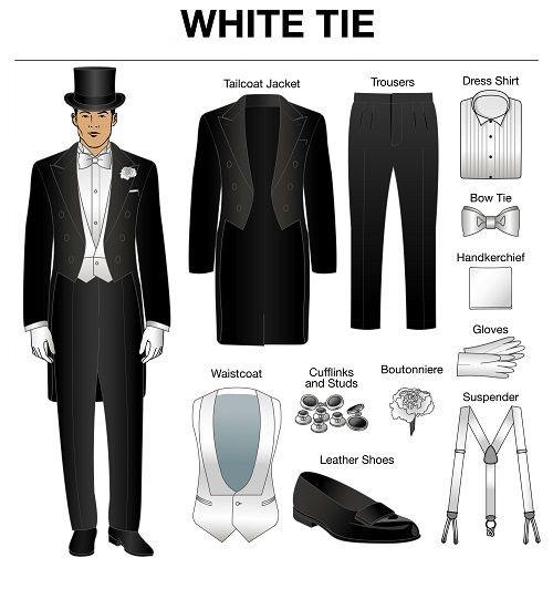 Vestito Matrimonio Uomo Con Cilindro : Abiti da uomo gli errori più comuni sartoria robu